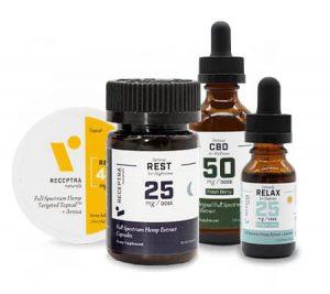 receptra cbd oil for dogs