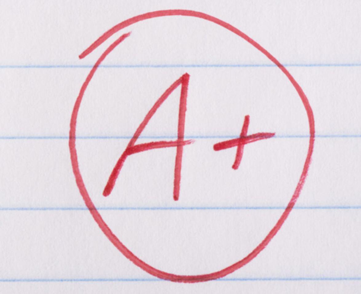 A+ letter grade cbd score